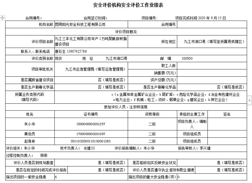 九江三本化工有限公司年产1万吨聚酰胺树脂建设项目