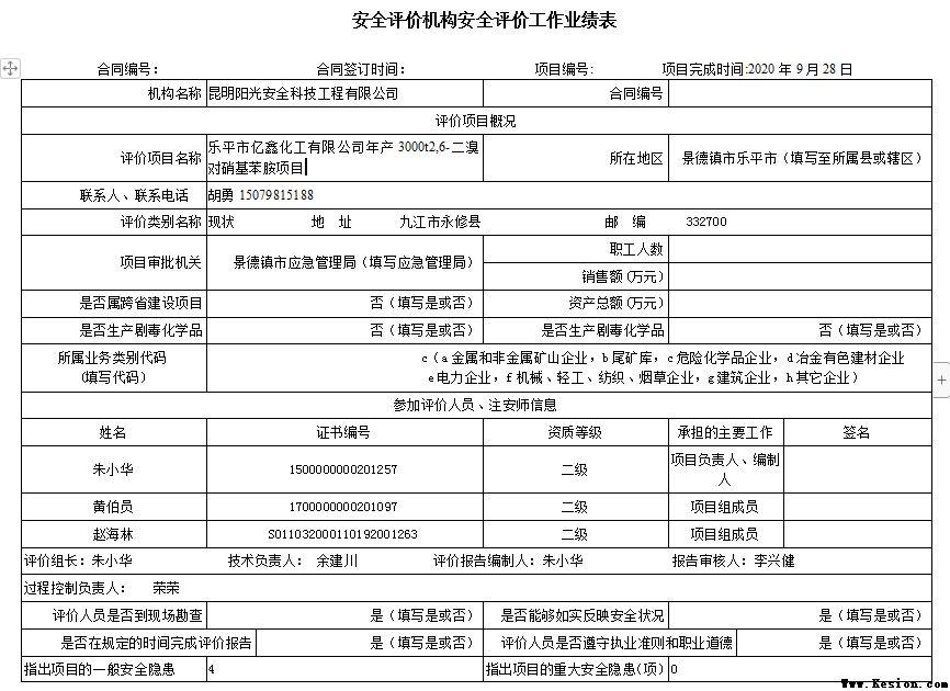 乐平市亿鑫化工有限公司年产3000t2,6-二溴对硝基苯胺项目
